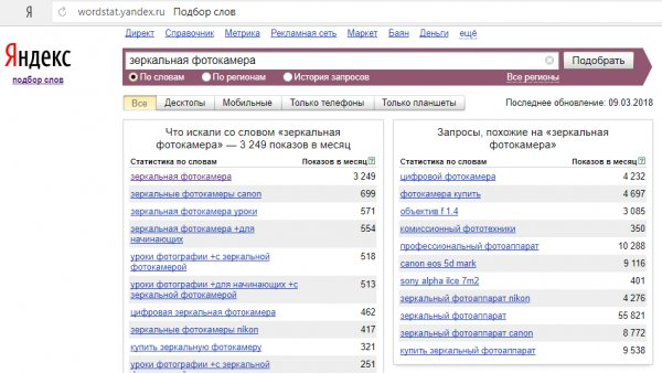Изображение - Как писать статью vordstat-statistika-poiskovyh-zaprosov-yandeksa-600x338